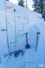 33 ° Hangneigung , 1705 m, Exp:  NO , 180 cm Schneehöhe -Schneeprofil   mit den Härtegraten  der Schneedecke
