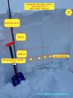 Übersicht:  Die Schneehöhe ist sicher auf die Windverfrachtung zurückzuführen.